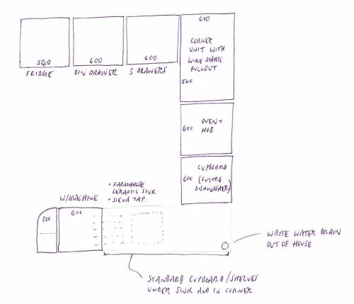 One of our many planning sketches